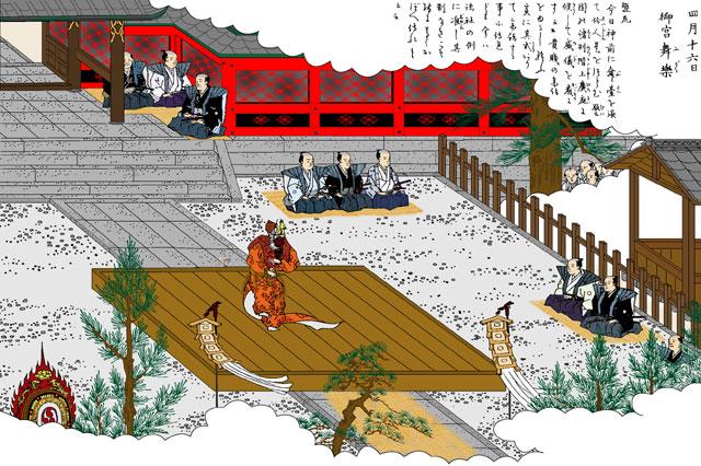 舞楽奉納(白黒の尾張名所図会をイメージ着色)