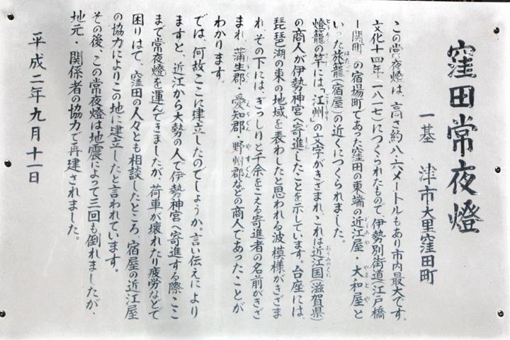 窪田の常夜燈解説