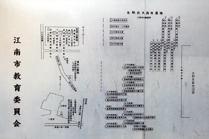 生駒家の墓地略図