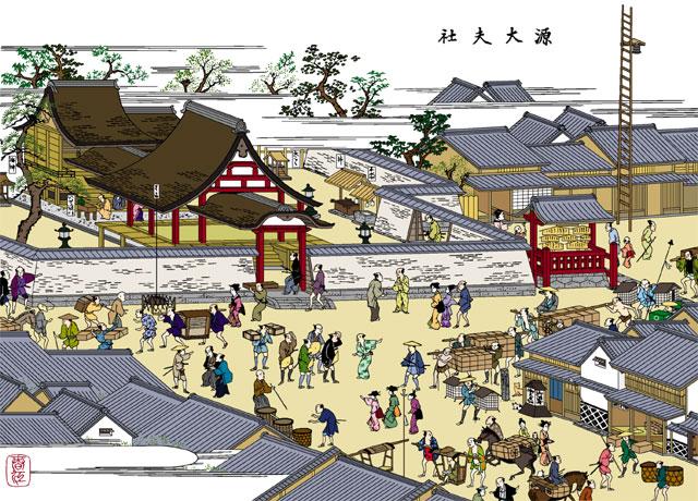 江戸時代の上知麻我神社(源太夫社)