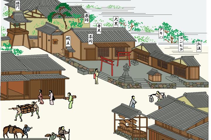 高札場周辺と清涼寺ー尾張名所図会