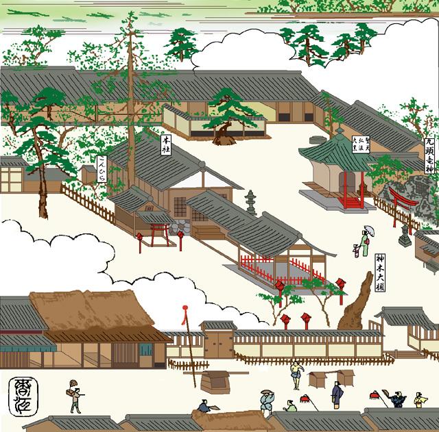白山神社と立場(尾張名所図会)
