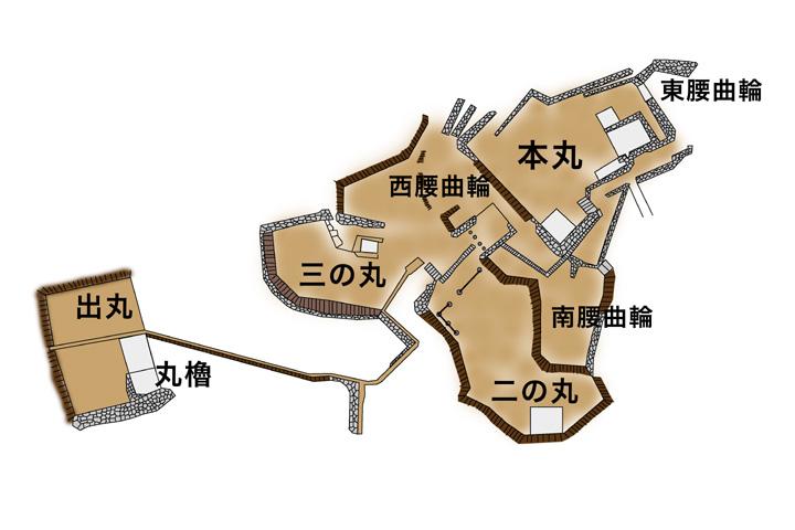 兼山城郭図
