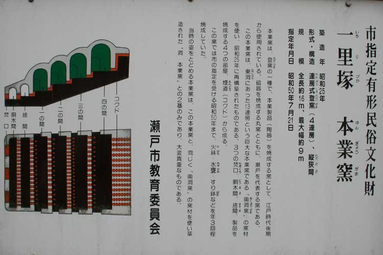 一里塚本業窯解説