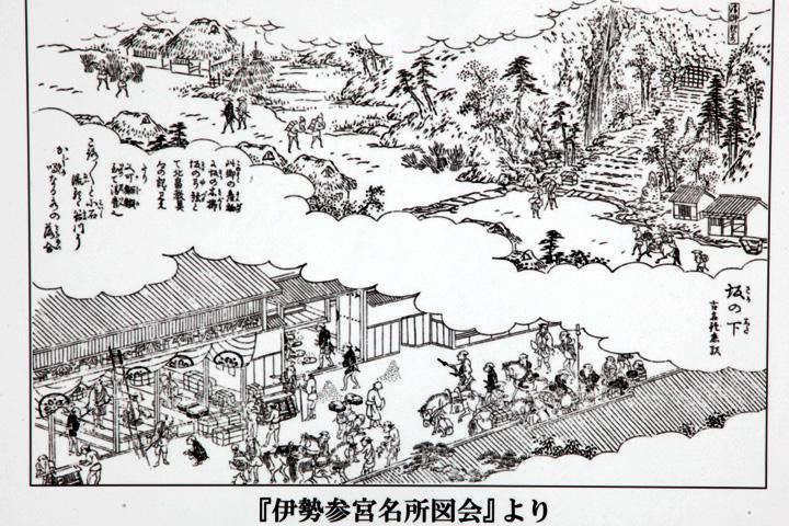 坂下宿 伊勢参宮名所図会