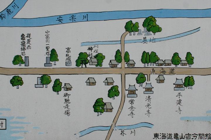 中富田村絵図