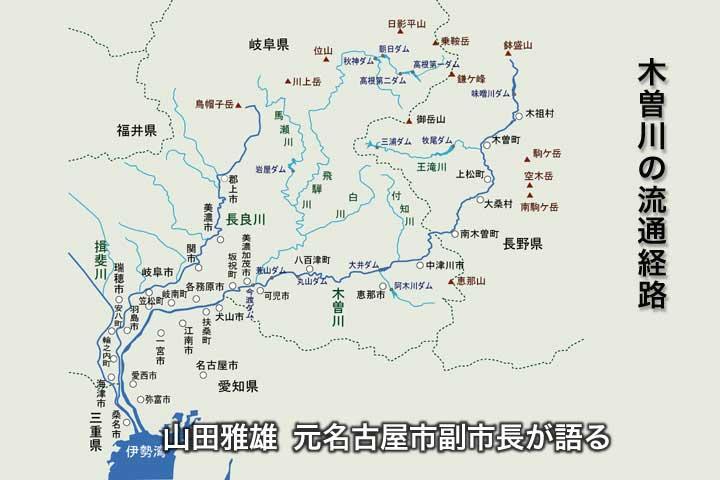木曽川水系ネットワーク