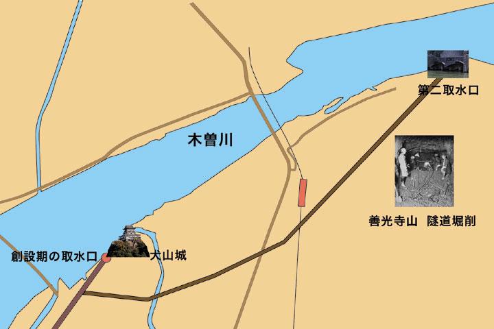 創設期取水口から新取水口(現在の第二取水口)への移転工事