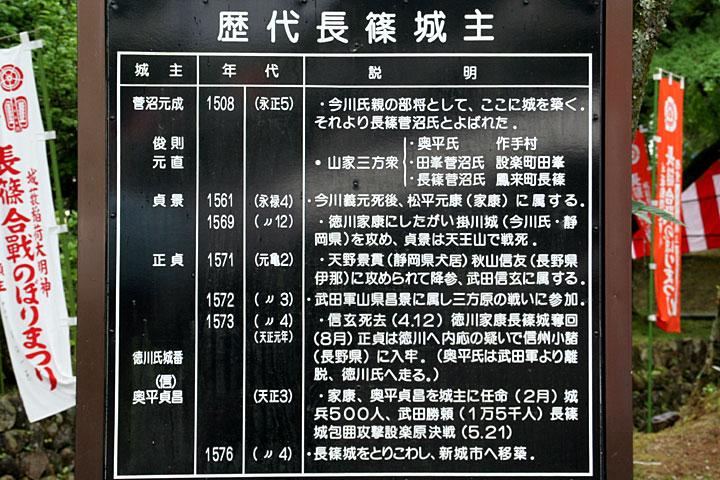 長篠城主解説
