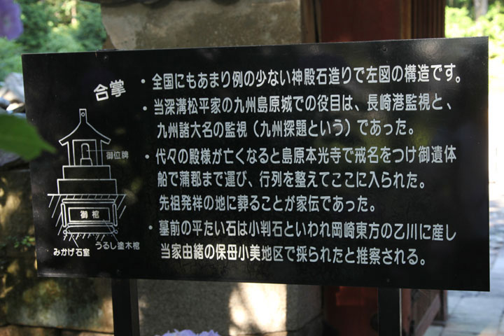 東御廟所門解説