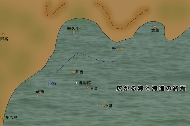 海面の上昇と海進の停止
