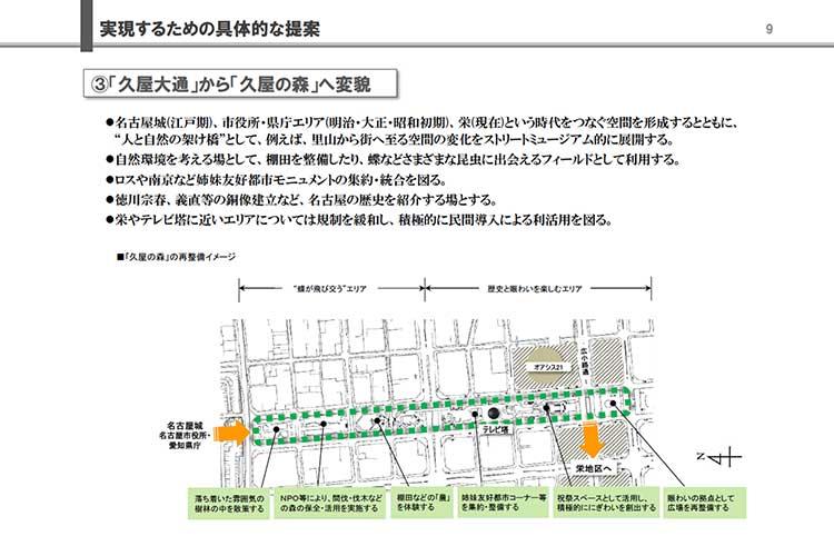 提案:東京から名古屋を考える会