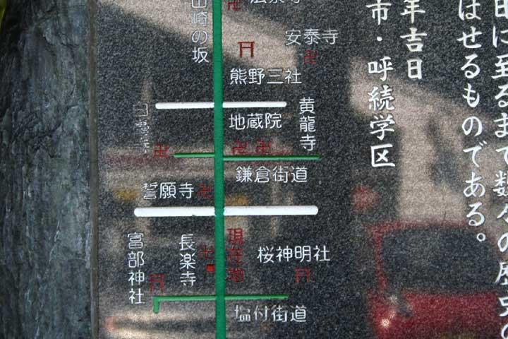 東海道と鎌倉街道(呼続)