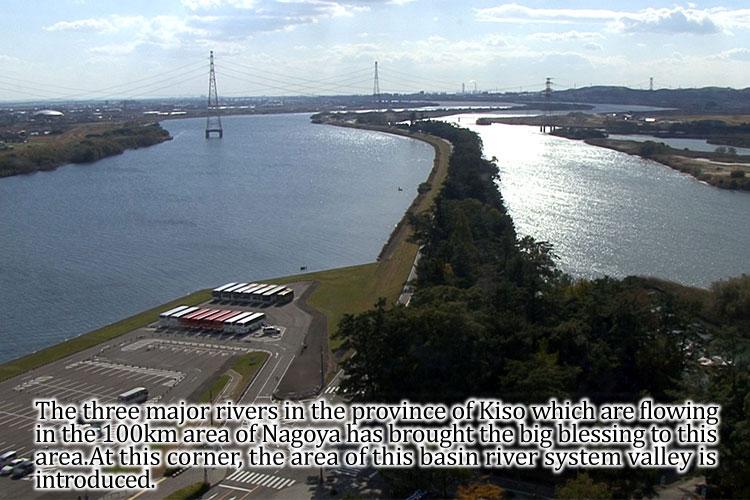 Kiso River basin system