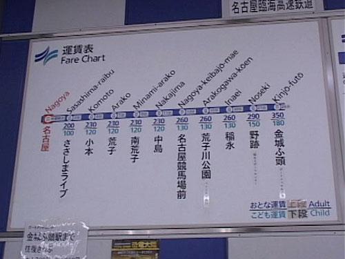 駅名と料金表